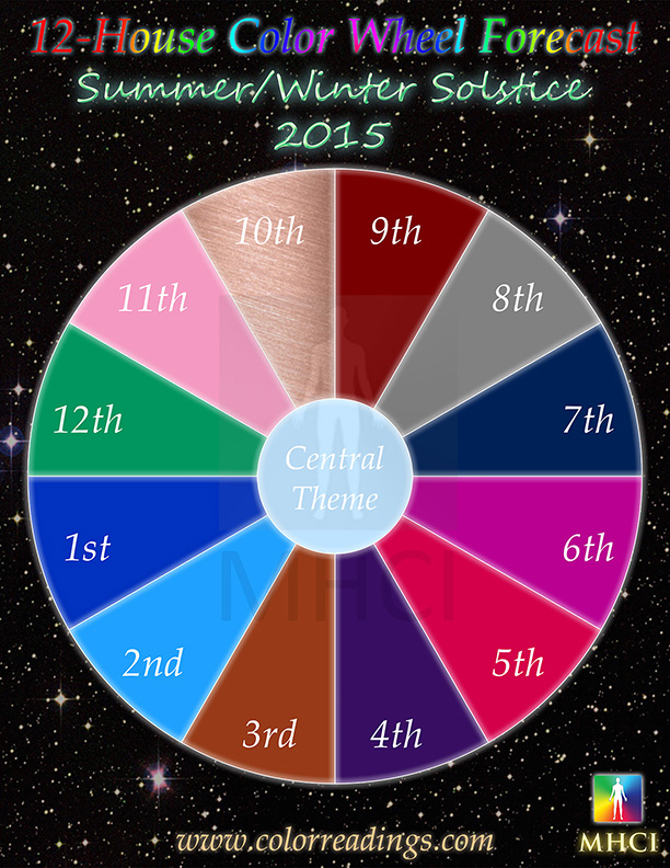 ~ Summer/Winter Solstice 2015 Color Wheel Forecast ~